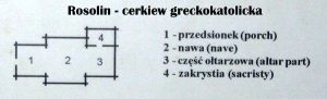Rosolin_cerkiew_plan